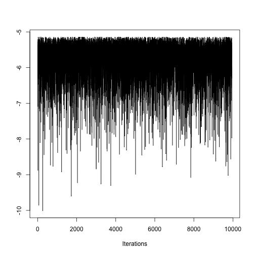 BayesTraits Wrapper (btw) version 1