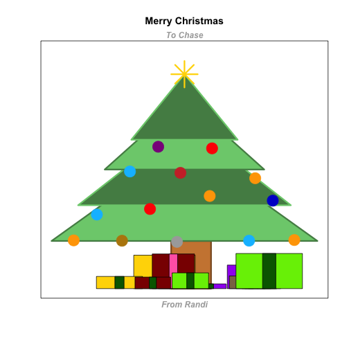 plot of chunk project_caRds_xmastree
