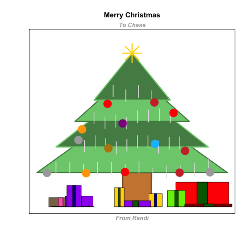 plot of chunk project_caRds_xmastreetins